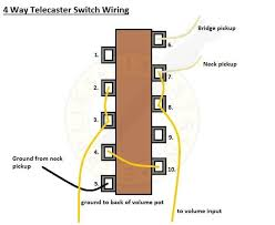 six string supplies 4 way telecaster wiring mod wiring diagram for telecaster 4 way mod