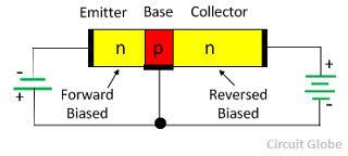 Transistor Configuration Comparison Chart Difference Between Npn Pnp Transistor With Comparison