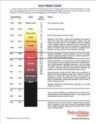 8 Best Temperature Conversion Chart Images Ceramic Tools