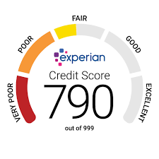 Experian Credit Chart Your Experian Credit Score Is 790 Out Of 999
