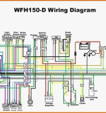 chinese 125cc atv wiring diagram 125cc chinese atv wiring diagram wiring diagram hub 125cc atv engine diagrams 125cc atv wiring diagram