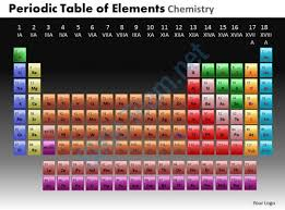 Chemistry Chart Template Interesting Periodic Table Of Elements Chemistry Powerpoint Slides And Ppt