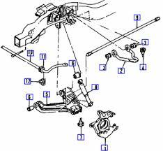 2005 chevrolet cavalier suspension diagram wiring diagram and 2003 Chevy Cavalier Fuse Box Diagram 1997 chevrolet malibu wiring diagram and electrical system as well 2003 chevy trailblazer engine diagram likewise 2004 chevy cavalier fuse box diagram
