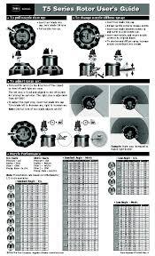 Toro T5 User Guide Eng Span Fre Catalog