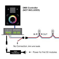 digital led dot light kit controllable with dmx control DMX Wiring-Diagram Raw wiring diagrams thumb