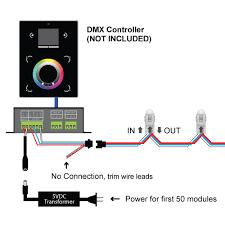 led dmx wiring diagram data wiring diagrams \u2022 dmx rj45 wiring diagram digital led dot light kit controllable with dmx control rh ecolocityled com dmx wiring diagram raw dmx rj45 pinout