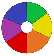 Every color can have a 3 concentric rings make up the color wheel: Primary And Secondary Color Wheel Template Pdf