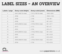 Avery Label Templates For Openoffice Avery 5195 Template Open Office Kadil Carpentersdaughter Co