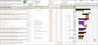 project milestones examples te epc lpc converter concepts management
