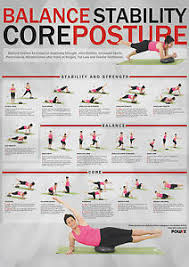 Core Exercises Chart Details About Core Training Stability Balance Posture Training Chart
