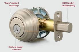 kwikset door lock parts. Tramadol Online Pharmacy Kwikset Door Lock Parts