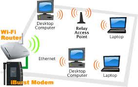 wifi wiring diagram wifi image wiring diagram wifi network diagram wifi auto wiring diagram schematic on wifi wiring diagram