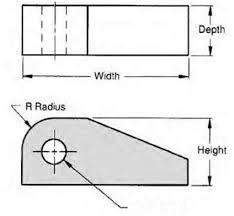 Blueprint Types Of Views Construction 53
