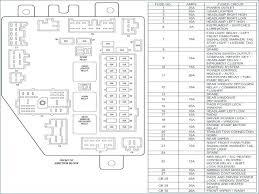 2000 jeep grand cherokee laredo fuse box diagram to forum sport 98 Jeep Grand Cherokee Fuse Box Diagram 2000 jeep grand cherokee sport fuse box diagram pin by dodge and cars
