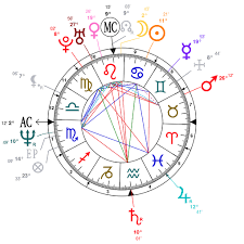Astrology And Natal Chart Of Tom Cruise Born On 1962 07 03