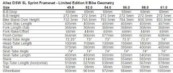 Specialized Allez Dsw Sl Sprint Frameset Limited Edition