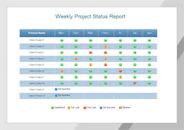 Weekly Project Status Report Sample Weekly Project Status Report Templates