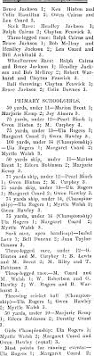 Papers Past | Newspapers | Alexandra Herald and Central Otago Gazette | 9  November 1938 | ALEXANDRA DISTRICT HIGH SCHOOL.