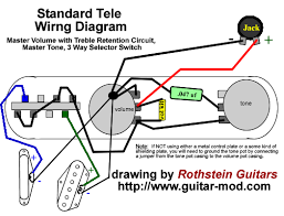 telecaster wiring diagram 3 way telecaster wiring diagrams tele 3 way wiring diagram