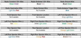 vw mk4 radio wiring diagram vw jetta radio wiring wiring automotive wiring diagram
