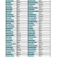 Pssa Percentile Conversion Chart 2017 List Of Amc 6nge8d7rvjlv