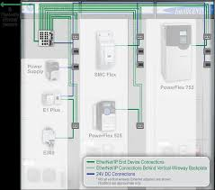 rockwell automation intellicenter ethernet ip solutions connection flexibility