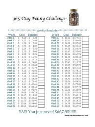 Penny Money Challenge Chart Save Nearly 700 This Year Using Couch Change With The Penny