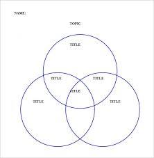 How To Use A Triple Venn Diagram 20 Venn Diagram Templates Sample Example Format