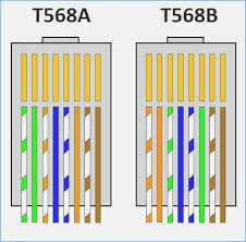 category 6 wire diagram realestateradio us Cat5 vs Cat6 Pinout cat 5e vs cat 6 wiring diagram beamteam