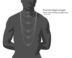Necklace Length Chart Mens Mens Necklace Sizes Epclevittown Org