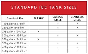 Fuel Tank Dimensions Chart 550 Gallon Oil Tank Chart Www Bedowntowndaytona Com