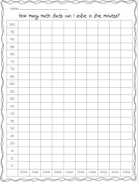 Printable Fluency Progress Chart Multiplication Facts For Upper Elementary Students