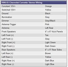 c5 stereo wiring diagram? corvetteforum chevrolet corvette 1993 corvette radio wiring diagram at Corvette Radio Wiring Diagram