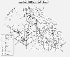 wiring diagram wiring diagrams for yamaha golf cart electric 36 volt club car golf cart wiring diagram at Golf Cart 36 Volt Ezgo Wiring Diagram