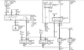 wiring diagram for 2005 f150 wiring diagrams best 2005 f150 fog lamp wiring diagram f150online forums 2005 f150 fuse layout wiring diagram for 2005 f150