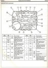 wiring diagram radio ford ranger 2009 wiring diagram 1995 Ford Explorer Fuse Box 2009 ford ranger wiring diagram 1995 ford explorer 1995 ford explorer fuse box diagram