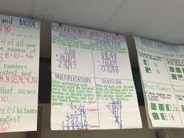 Teacher Hack Hang Anchor Charts With A Paper Clip Looped