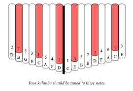 Ranch beginners 17 key kalimba lesson 4. 66 Songs For The 17 Note Kalimba In C Blog Item News And Announcements Kalimba Magic