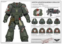 Space Wolves Colour Chart Paint Scheme Primaris Space Marines Warhammer 40 000