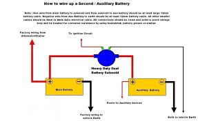 wiring anderson plug diagram anderson and installation wiring Wiring Plug Diagram wiring diagram wiring anderson plug diagram anderson and installation wiring anderson plug diagram 220v plug wiring diagram