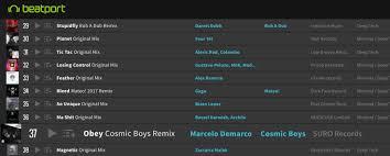 Techno Chart 2017 Top 37 Beatport Minimal Techno Chart Dj Producer