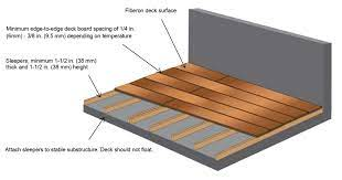 ground level deck over a concrete patio