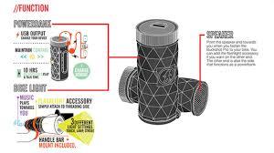 Outdoor Tech Announces Rugged Buckshot Pro Speaker At Ces2015