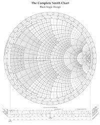 The Smith Chart Pdf File Smith Chart Bmd Gif Wikipedia