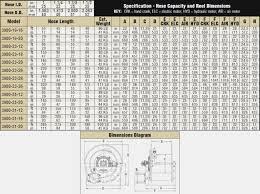 Nema Stepper Motor Frame Sizes Chart Lajulak Org