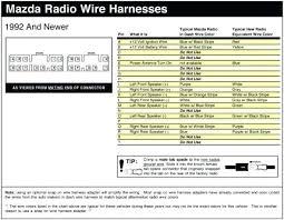 mazda engine wiring harness details about 2 diesel engine wiring mazda engine wiring harness full size of 3 engine wiring harness speed radio protege diagram o mazda engine