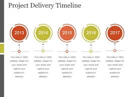 Project Delivery Timeline Ppt Powerpoint Presentation