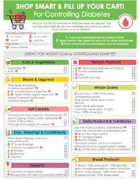 Websmartboomer Com A Guide To The Best Diabetes Diet Charts
