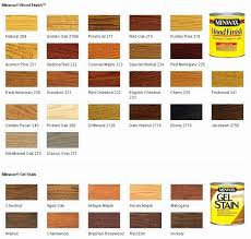 Wood Stain Colors Minwax Color Chart Minwax Stain Marker Colors Permalink To 30 Beautiful Minwax