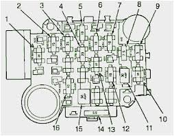jeep wrangler fuse box diagram best of jeep wrangler fuse box jeep wrangler fuse box diagram admirably 1987 jeep cherokee fuse box diagram 35 wiring diagram of